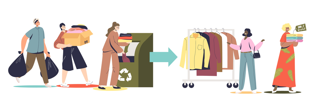 Recycle Your Clothing